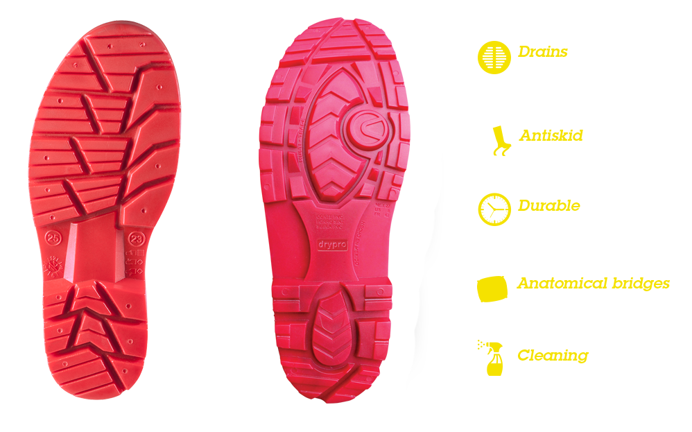 Sole Drypro Features